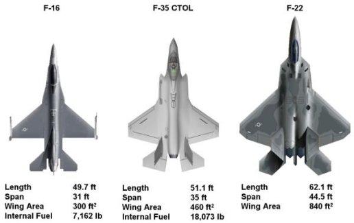 Costi stellari minano il programma F-35