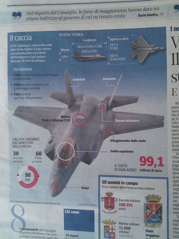 corriere f35