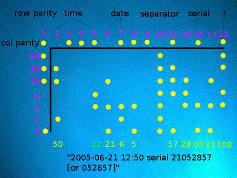 Un esempio del codice pubblicato da EFF